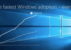 Microsoft Windows 10 Build Adoption 270 Million Active Users